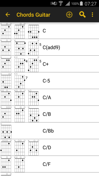 Mandolin : mandolin chords bm Mandolin Chords as well as Mandolin ...